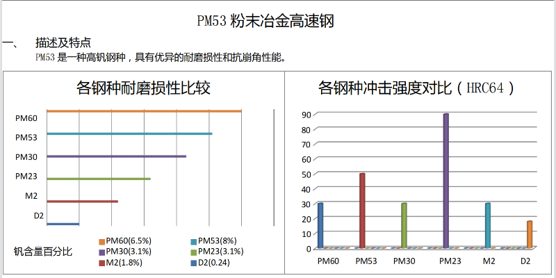 PM53(1)