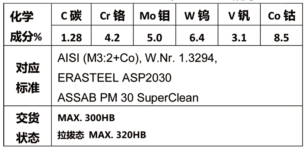 粉末高速钢PM-A30
